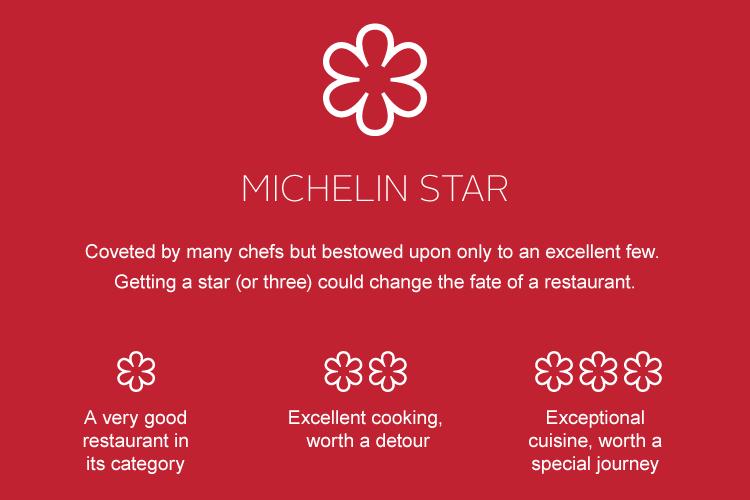 Michelin-csillagok. Mi mit jelent?